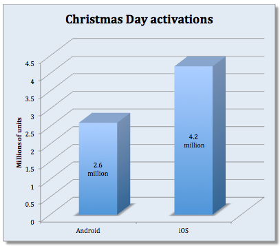 Christmas 111228