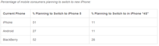 inmobi-iphone-survey.png